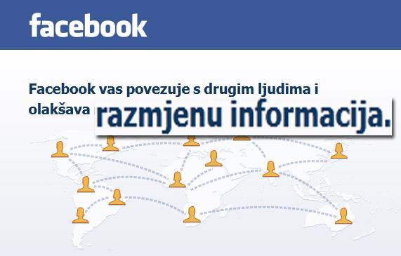 Facebook razmjena podataka