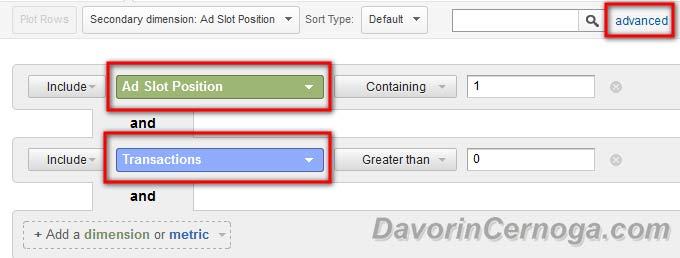 Analytics pozicija oglasa - filteri