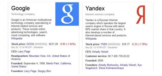 Feat Yandex vs Google